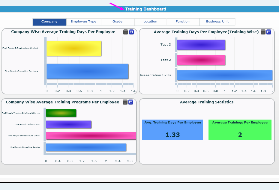 TrainingDashboard